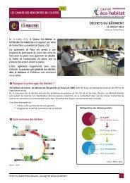 déchets du bâtiment - Le Pôle des Eco-industries - Poitou Charentes