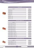 Raccords frigorifiques - CBM - Page 6