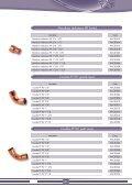 Raccords frigorifiques - CBM - Page 7