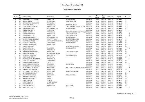 5 km - wyniki - STS-Timing