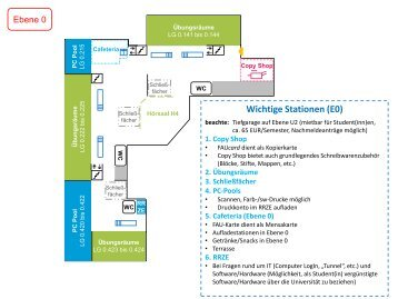Wichtige Stationen (E0) - FACT- Finance Auditing Controlling Taxation