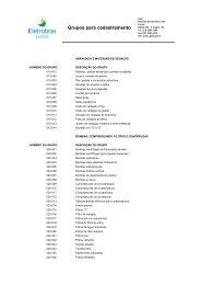 Grupos para Cadastramento - CGTEE