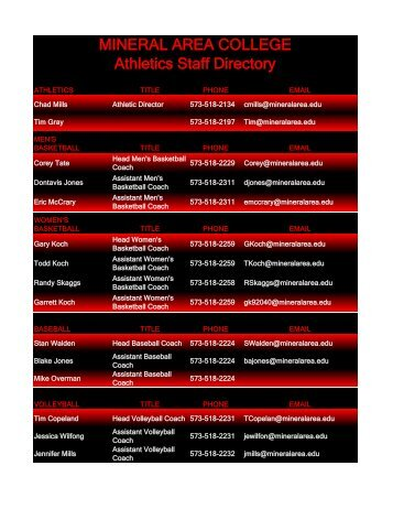 MINERAL AREA COLLEGE Athletics Staff Directory