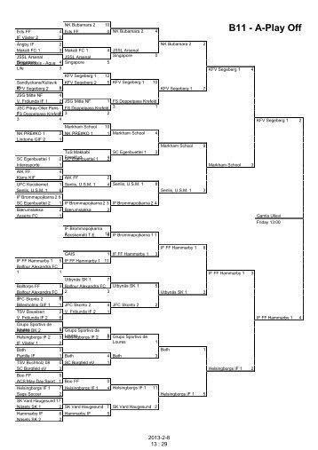 A-slutspel - Gothia Cup