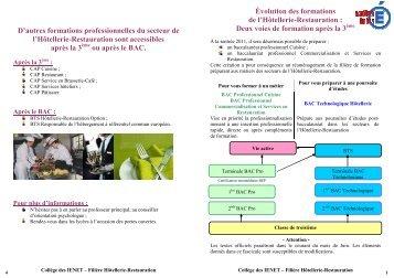 Présentation du BAC Pro 3 ans 2 - Economie et Gestion au lycée ...
