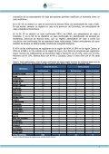 Dengue: Parte Nº80 - Ministerio de Salud - Page 2