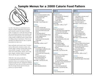 Sample menus - ChooseMyPlate.gov