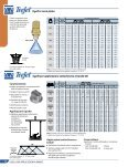 Ugelli per applicazioni a bande - TeeJet - Page 6