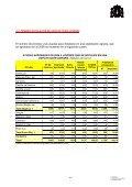 MAPA. Datos de Modernización 2006. - Coag - Page 4