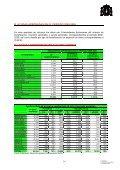 MAPA. Datos de Modernización 2006. - Coag - Page 5
