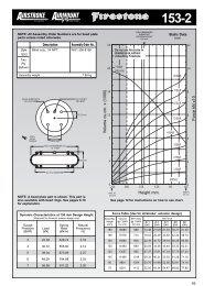 W01-358-8158 Datasheet - MROStop