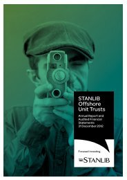 STANLIB Offshore Unit Trusts - 2012 Annual Report and Audited ...