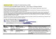 Liste der Aktionen - vpod Bern