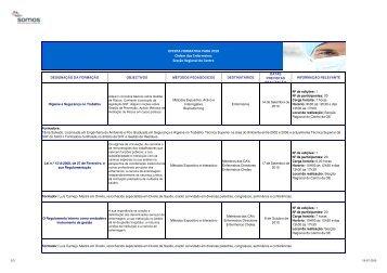 Plano de Forma\347\343o SOMOS 2010.xls - Ordem dos Enfermeiros