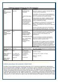 1 Dublin North SARI Newsletter Issue 1, October 2008 In this issue: - Page 7