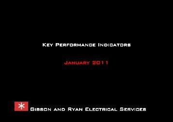 KPIs - Gibson And Ryan