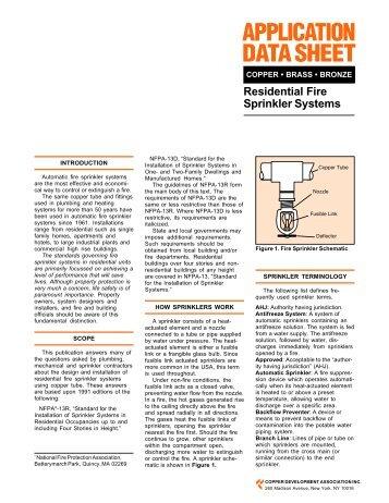 Application Data Sheet - Copper Development Association