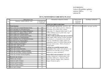 Žuvų monitoringo 2008 metų plana - Aplinkos apsaugos agentūra
