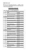 edital nº. 010 / 2011– sims republicação da convocação para ... - Page 4
