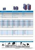 Датчици и крайни изключватели - Електроразпределение ... - Page 7