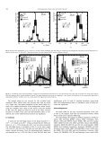 Search for the Standard Model Higgs boson in the decay channel H ... - Page 6