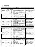 nastavni plan predmeta: zdravstvena ekologija i medicina rada akad - Page 3