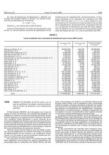 Orden ITC/103/2005 [PDF] - Ministerio de Industria, Energía y Turismo