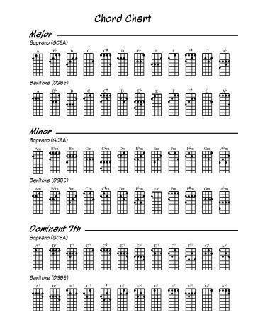 the ultimate guitar chord chart guitar chords magic. Black Bedroom Furniture Sets. Home Design Ideas