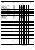 LT300/1 V1 - Buderus - Page 5