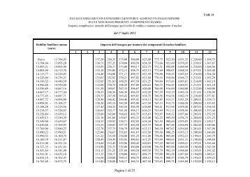 Assegni al nucleo famigliare 2012-2013 - SGB - CISL