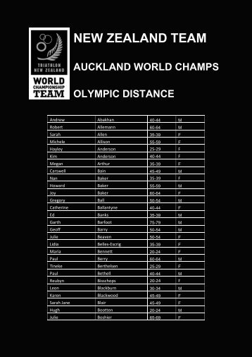 new zealand team auckland world champs olympic distance