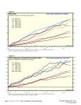 Chart Collection for Morning Briefing - Dr. Ed Yardeni's Economics ... - Page 2