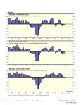 Chart Collection for Morning Briefing - Dr. Ed Yardeni's Economics ... - Page 3