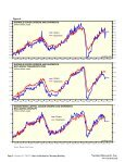 Chart Collection for Morning Briefing - Dr. Ed Yardeni's Economics ... - Page 4