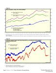 Chart Collection for Morning Briefing - Dr. Ed Yardeni's Economics ... - Page 5