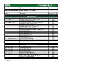 Dennerle Ersatzteil-Liste, Stand 01.12.2012