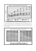 Téléchargez - Anil - Page 4