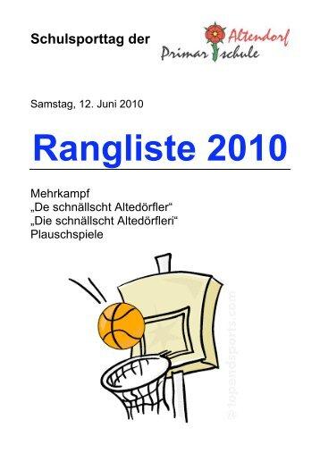 Rangliste Sporttag Juni 2010 (.pdf) - Primarschule Altendorf