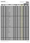 Listes de prix 2013 - Page 6