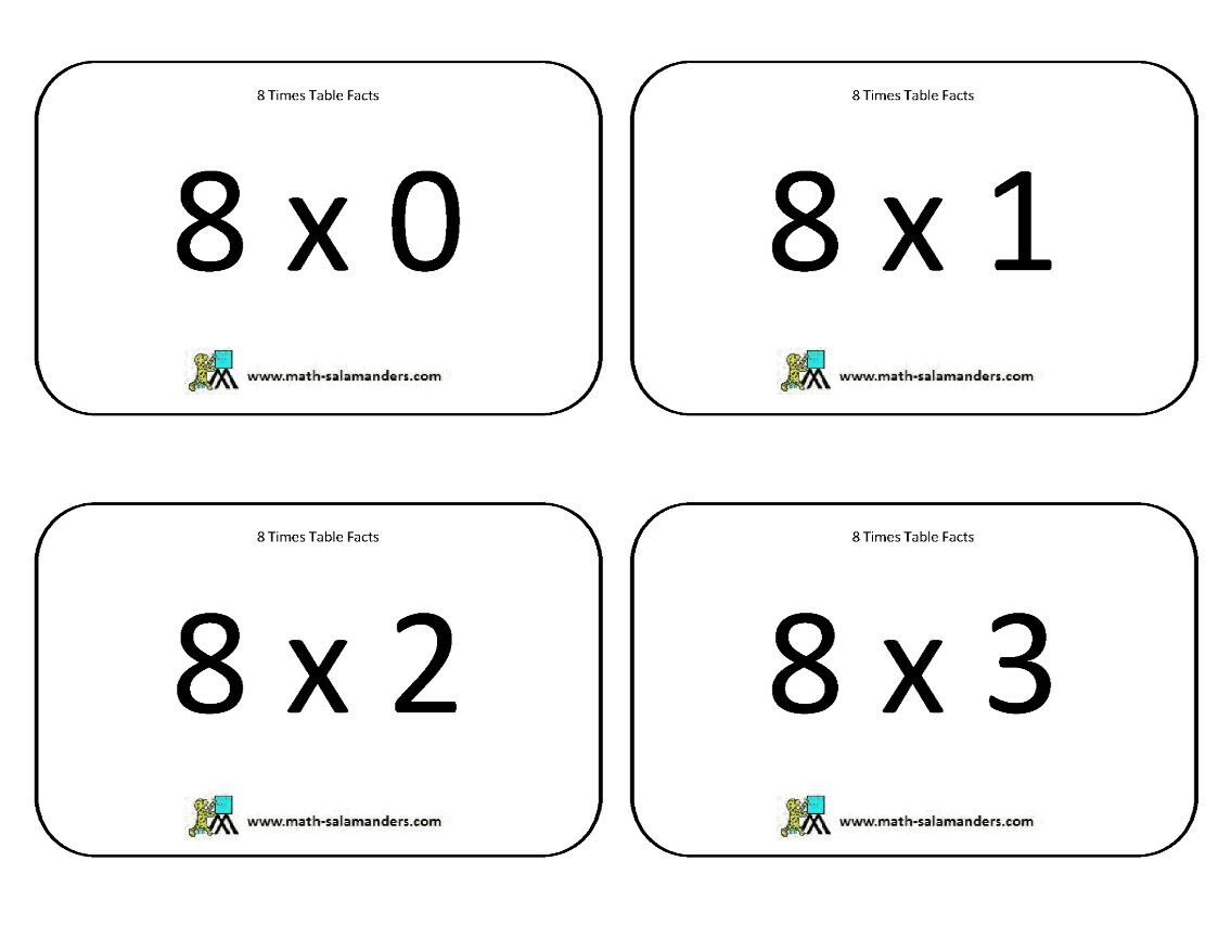 Periodic table printable flash cards a protractor 7 grade math problems periodic table printable flash cards timed test 8 times table flashcards with answers math salamanders periodic urtaz Image collections
