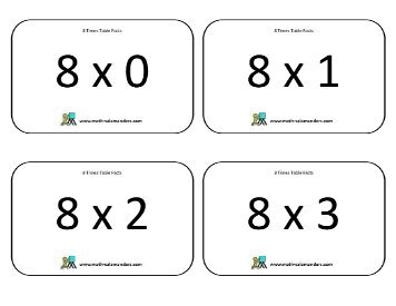 Large times table multiplication chart 6a math salamanders 8 times table flashcards with answers math salamanders urtaz