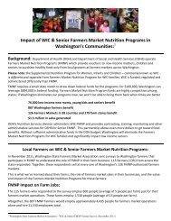 Impact of WIC & Senior Farmers Market Nutrition Programs in ...