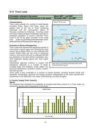 9.13 Timor Leste - CTL