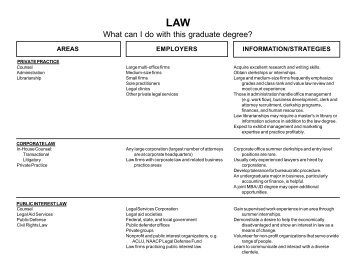 Law - Lee University