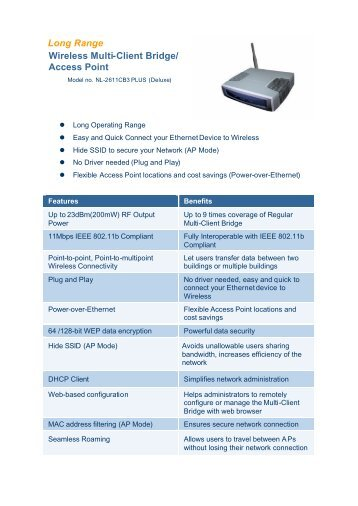 Long Range Wireless Multi-Client Bridge/ Access Point - Mondo Plast