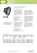 11-Laserobjektive, Laseroptik.pdf - Qioptiq Q-Shop - Page 4