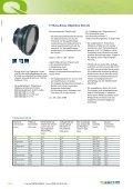 11-Laserobjektive, Laseroptik.pdf - Qioptiq Q-Shop - Page 6