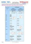 M3X - M3B - Sea - Page 5