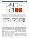 Zero phase delay in negative-refractive-index photonic crystal ... - Page 3