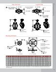 Manual and Automated Resilient Seated Butterfly Valves - AT Controls - Page 5